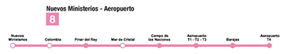 L8 Metro stations to Madrid airport